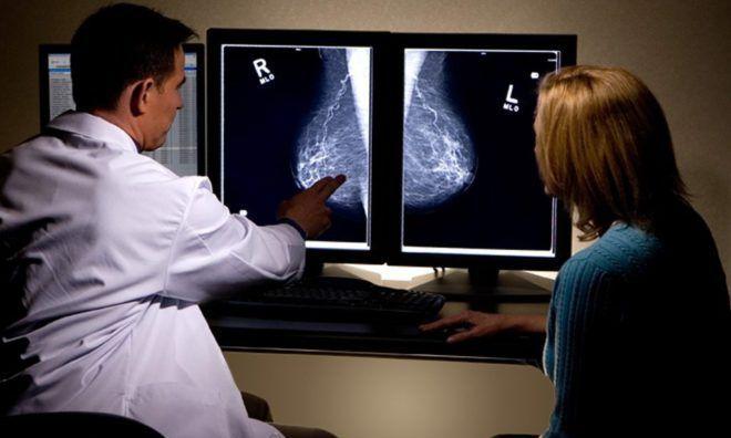 Обследование мастопатии у врача