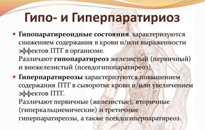 Гипо- и Гиперпаратириоз