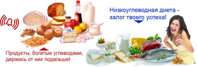 Питание при резистентности к инсулину