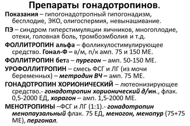 Препараты гонадотропинов