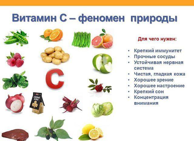 Продукты оторые содержат аскорбиновую кислоту.