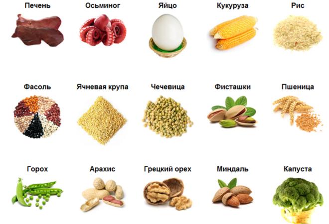 Продукты полезные при заболеваниях щитовидной железы