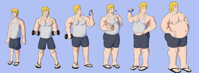 Рост жировой прослойки