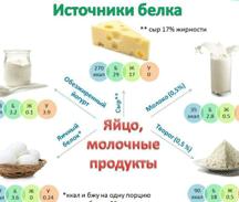 богатые йодом продукты