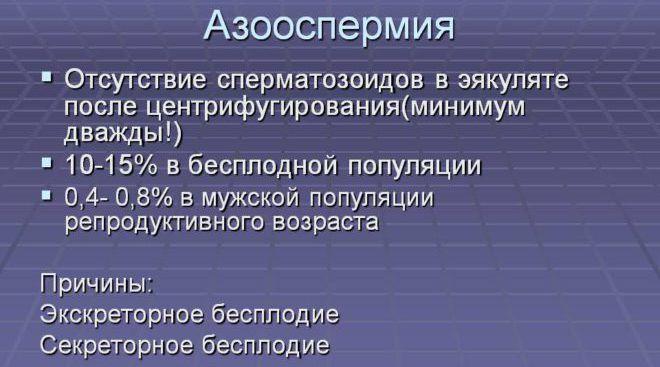 Азооспермия