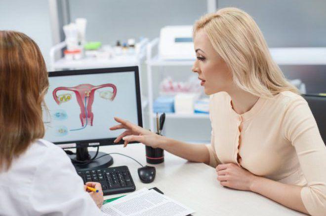 Эндометриоз посещение врача