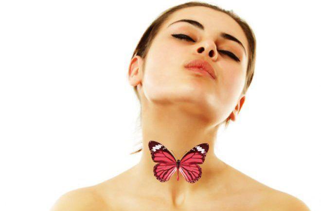 Функции щитовидной железы