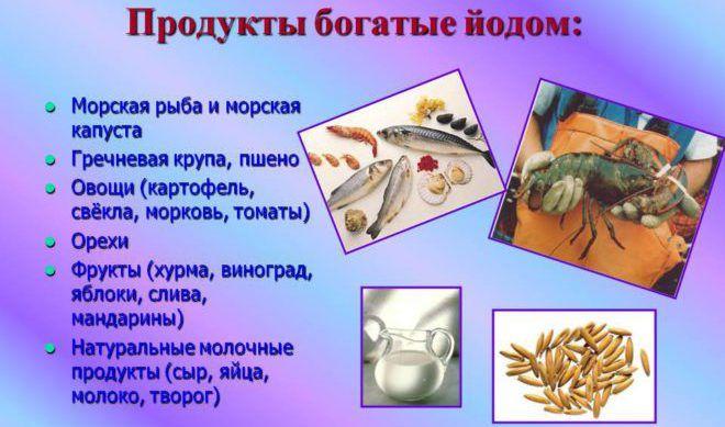 Йодосодержащие продукты