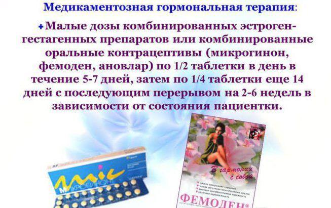 Медикаментозная гормональная терапия