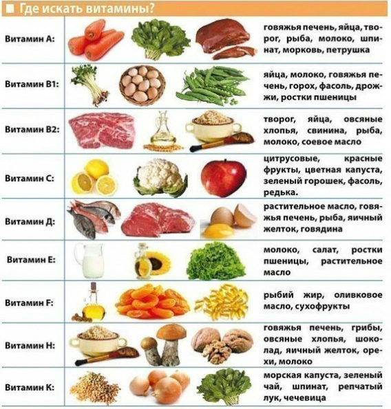 Natural Testosterone Found In Foods