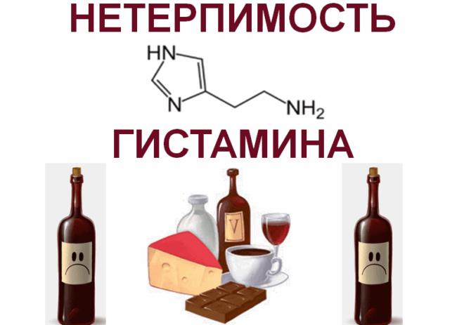 Повышение гистамина в крови