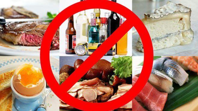 Продукты опасные для здоровья