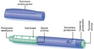 Шприц ручка для инсулина