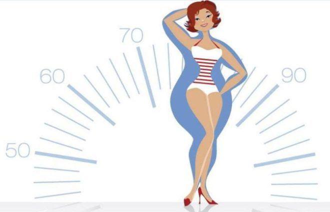 Снижение или повышение массы тела