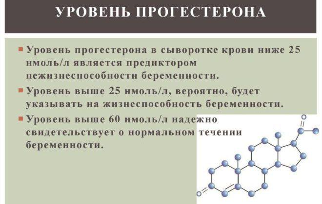 Уровень прогестерона