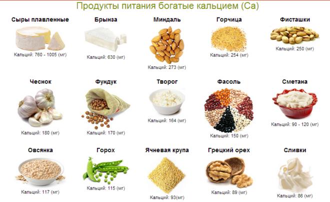 Кальцийсодержащие продукты