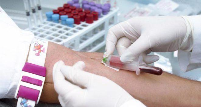 Анализ крови на гастропанель