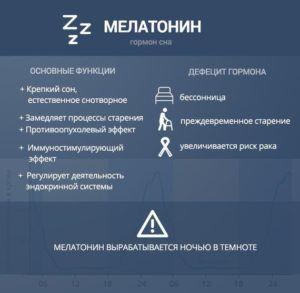 Мелатонин – гормон сна
