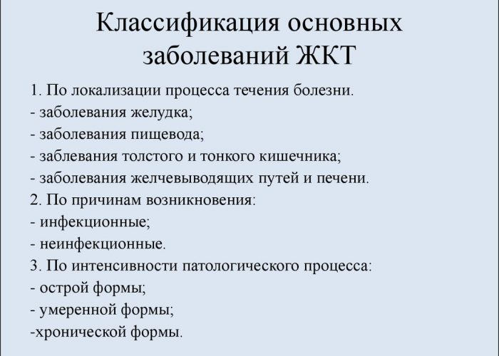 Заболевания ЖКТ