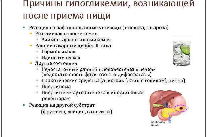 Гипогликемия после еды