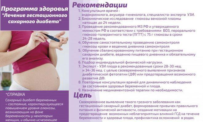 Лечение гестационного сахарного диабета у беременных