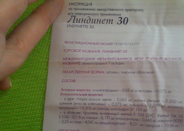 Линдинет 30 состав