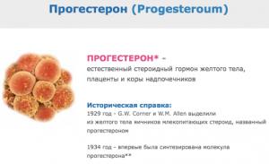 Свойства прогестерона